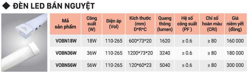 Bảng giá Đèn LED bán nguyệt